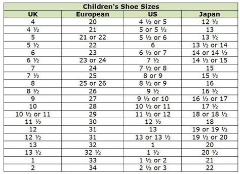 uk kid shoe size shop abroad with these clothing size conversion charts