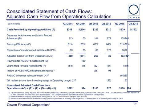 loan fees amortization code section appendixocwen financial corporation 23