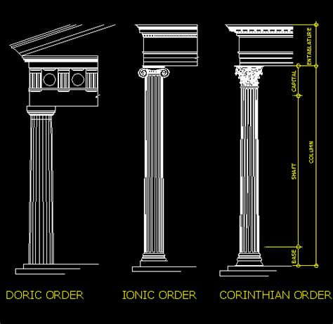 Which Order Is The Most Decorative by Decorative Columns A Concord Carpenter