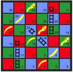 free printable snakes and ladders board template new