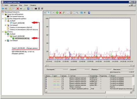 Monitor Huper microsoft hyper v