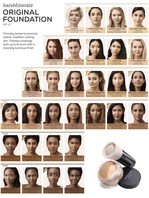 bare minerals foundation colors bareminerals color chart skin colors sophisticeyted