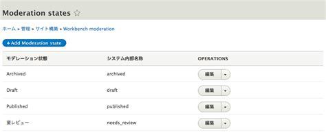 drupal approval workflow drupal 8 で使える承認ワークフロー系モジュールのまとめ drupal専門の開発会社 studio umi