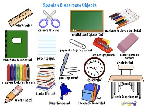 student desk in spanish desk clipart classroom objects pencil and in color desk