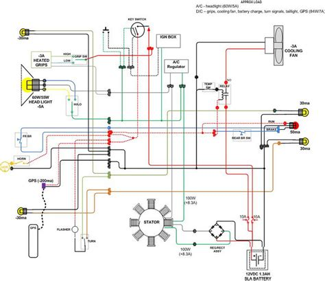 honda wave 100 wiring diagram wiring diagram gw micro