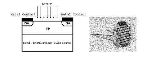 photoresistor working principle working principle of ldr photo resistor iot building reliability