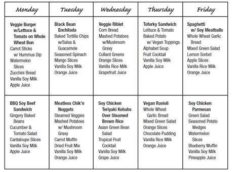 A Healthier Menu by School Lunches Healthy Healthy Menu Sle
