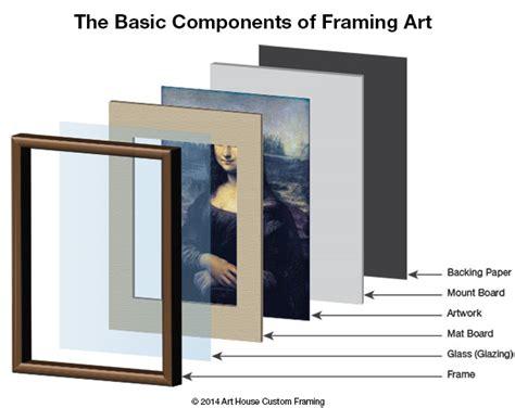 framing a picture custom framing art house custom framing