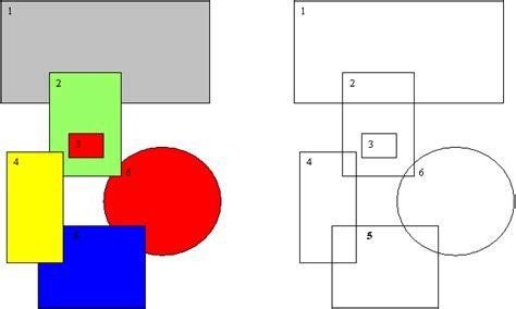 uva colors the uva color document datatset