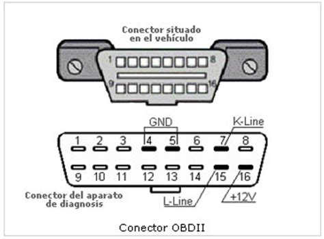 Gm Obd1 Connector Wiring Diagram Gm Pcm Connector | Jzgreentown.com