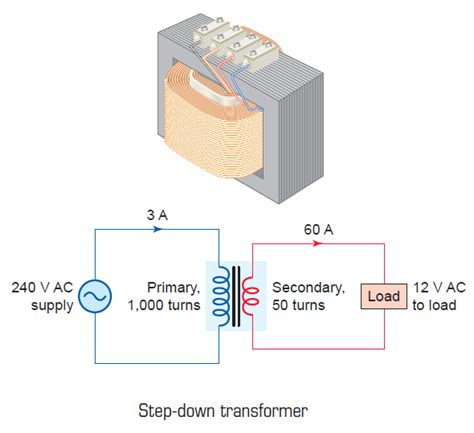 phase wiring diagram additionally step transformer