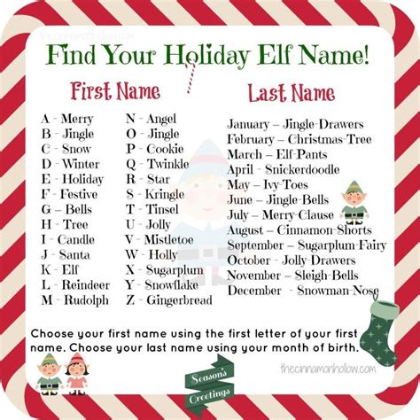 made something for you find your holiday elf name