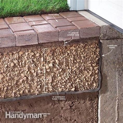 how to fix a sinking front porch 43 best images about concrete brick on pinterest the