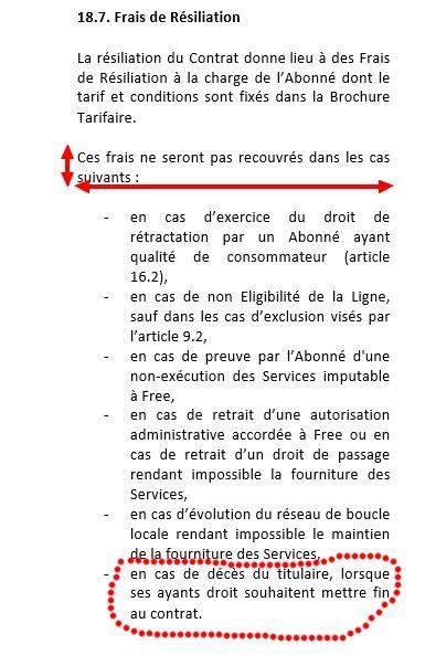 Modele Lettre De D Dommagement Free R 233 Siliation Free Suite D 233 C 232 S