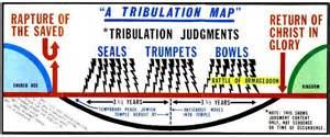 steven l pre trib chart debunked