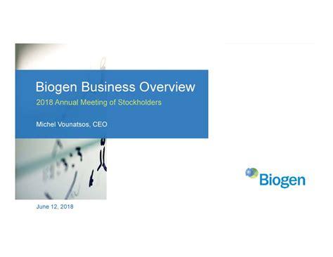 biib quote biogen biib investor presentation slideshow biogen