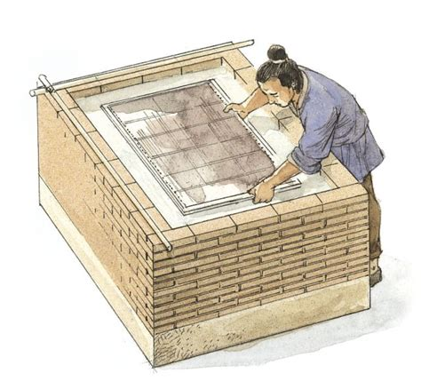 Paper In Ancient China - dk find out facts for on animals earth