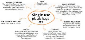 plastic bag zero waste europe