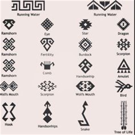 pattern against user lyrics song meanings 1000 images about sufi on pinterest prayer beads the
