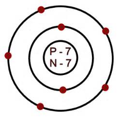 An Atom Of Nitrogen Has 7 Protons And 7 Neutrons Frequently Asked Questions Nitrogen