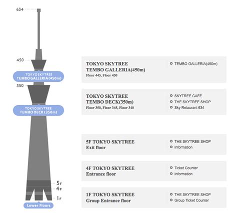 Tokyo Skytree Observation Deck by Equalbooks Gt Architecture Gt Tokyo Skytree World S Tallest