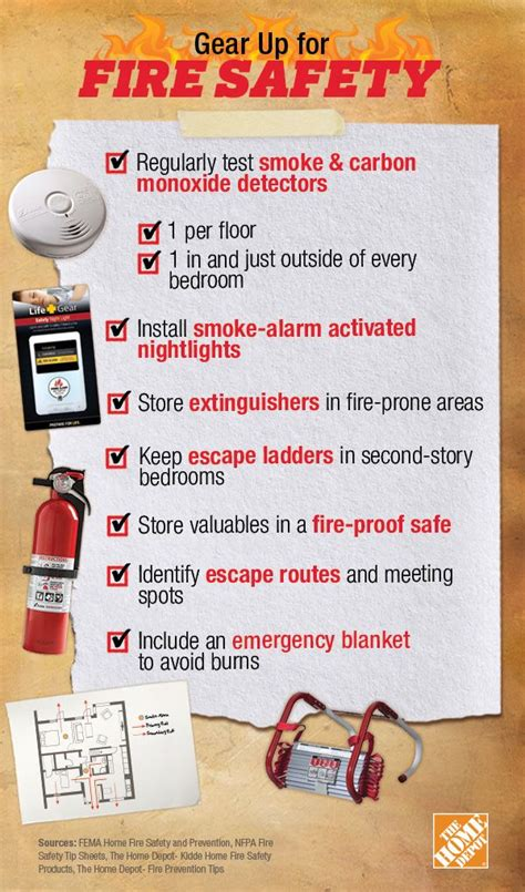 kidde extinguisher and gear safety