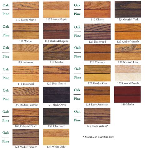 wood stains zar wood stain color chart pine oak ranch bath