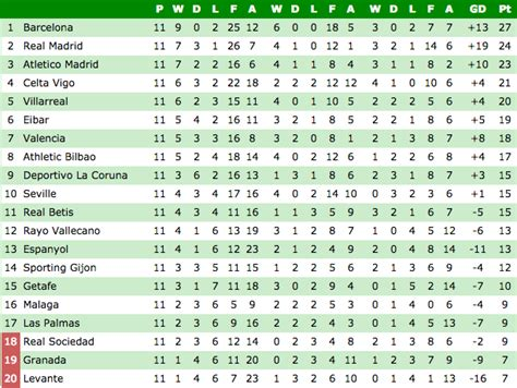 epl table up to date english premier league results fixtures league standings