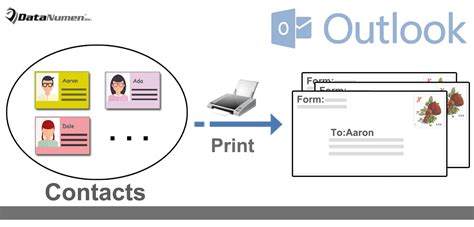 how to print envelopes from contacts on your mac the mac how to batch print envelopes for multiple outlook contacts