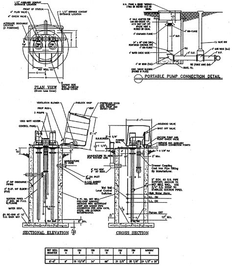 section 8 emergency transfer pump station wet well design pictures to pin on pinterest