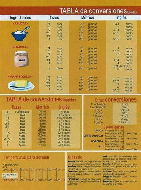 tabla de equivalencias de medidas 1000 images about medidas y equivalencias on pinterest