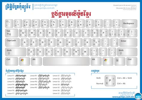keyboard layout xp fonts keyboard ដ ម ប អ នក ន ង ខ ញ to you and me