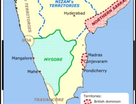 Mysore Mba Study Material by Vedic Civilization History Study Material Notes