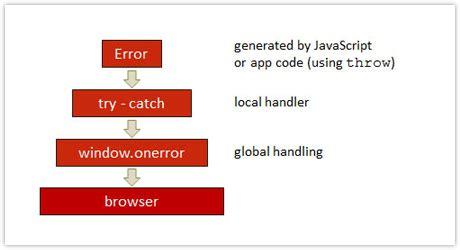 js pattern amd amd javascript pattern phpsourcecode net