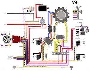 1972 evinrude 40 hp wiring harness get free image about wiring diagram