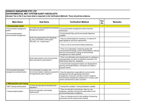 best internal audit checklists report template of