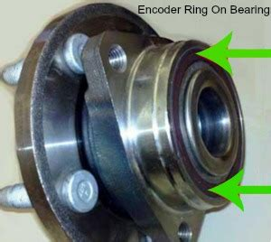 what causes your abs light to come on abs brake light on after wheel bearing replacement