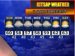 Weather Today Summer 2009 Weather Forecast Released Forecasting Kitsap