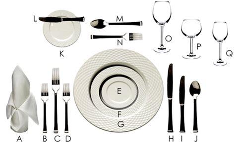 place setting etiquette diagram fork on the left qbn