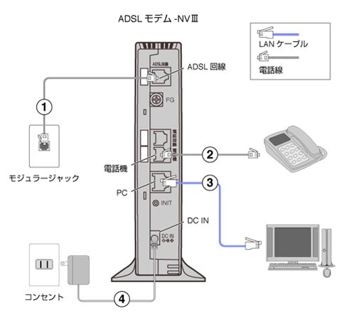 dc to ac wiring diagram pictures to pin on