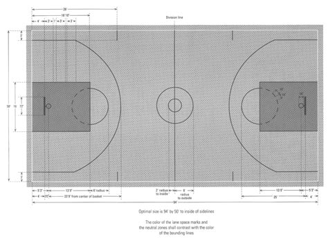 basketball court dimensions size measurement
