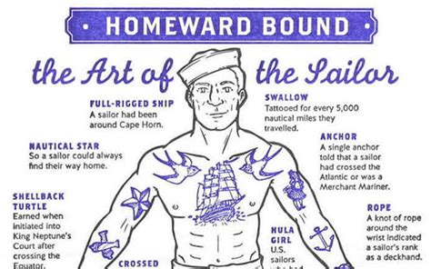 navy tattoo meanings illustrator reveals why sailors a lot of the same tattoos