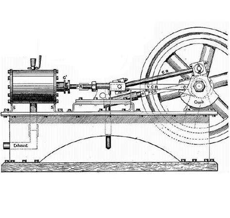 steam engine diagram pdf bachmann locomotive wiring diagram nce wiring diagram wiring diagram elsalvadorla