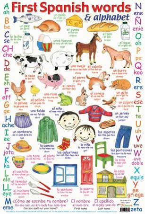 learn spanish words 0956257852 learn spanish words online verbser