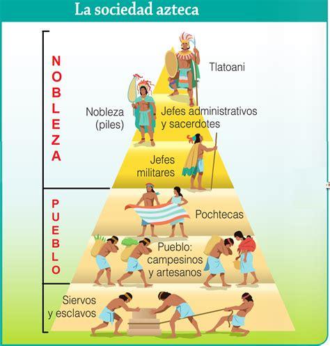 imagenes sociedad maya sociedad azteca historia