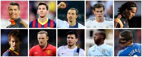 Top 10 The Richest Players In The World 2017 by Richest Football Players In The World 2014 Top Ten 171 Top Ten Lists Best Lists