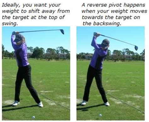 golf swing pivot cardiogolf spring training week 4 kpjgolf com golf and