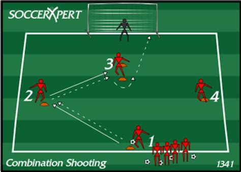 setting drills for one person combination shooting finishing soccer drill