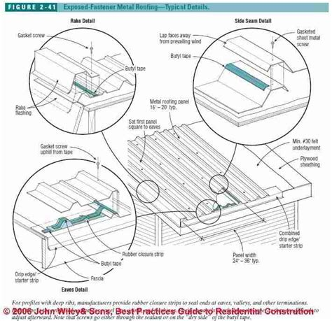 25 Best Ideas About House Exteriors On Pinterest Home best 25 metal roof installation ideas on pinterest