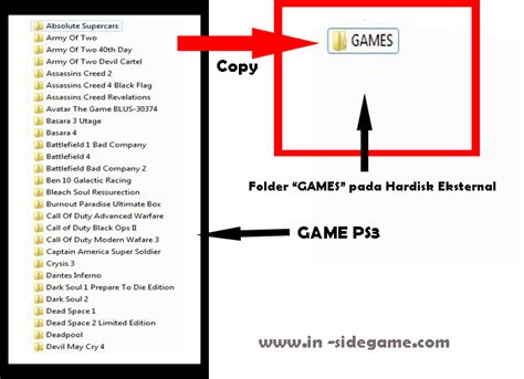 Hardisk Buat Ps3 cara mengisi ps3 ke hardisk eksternal tips trick ps2